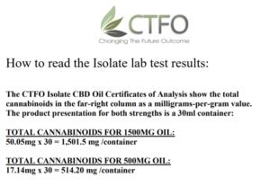 cbd oil lab results explain