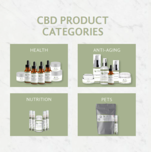 ctfo products catalog